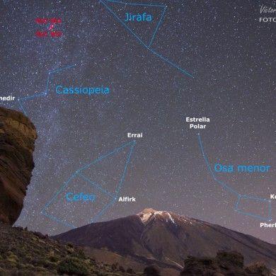 Paisaje nocturno con el Árbol de Piedra y el Teide con anotaciones