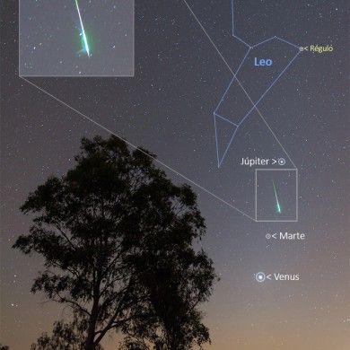 Leónida con Venus, Marte y Júpiter. Versión texto