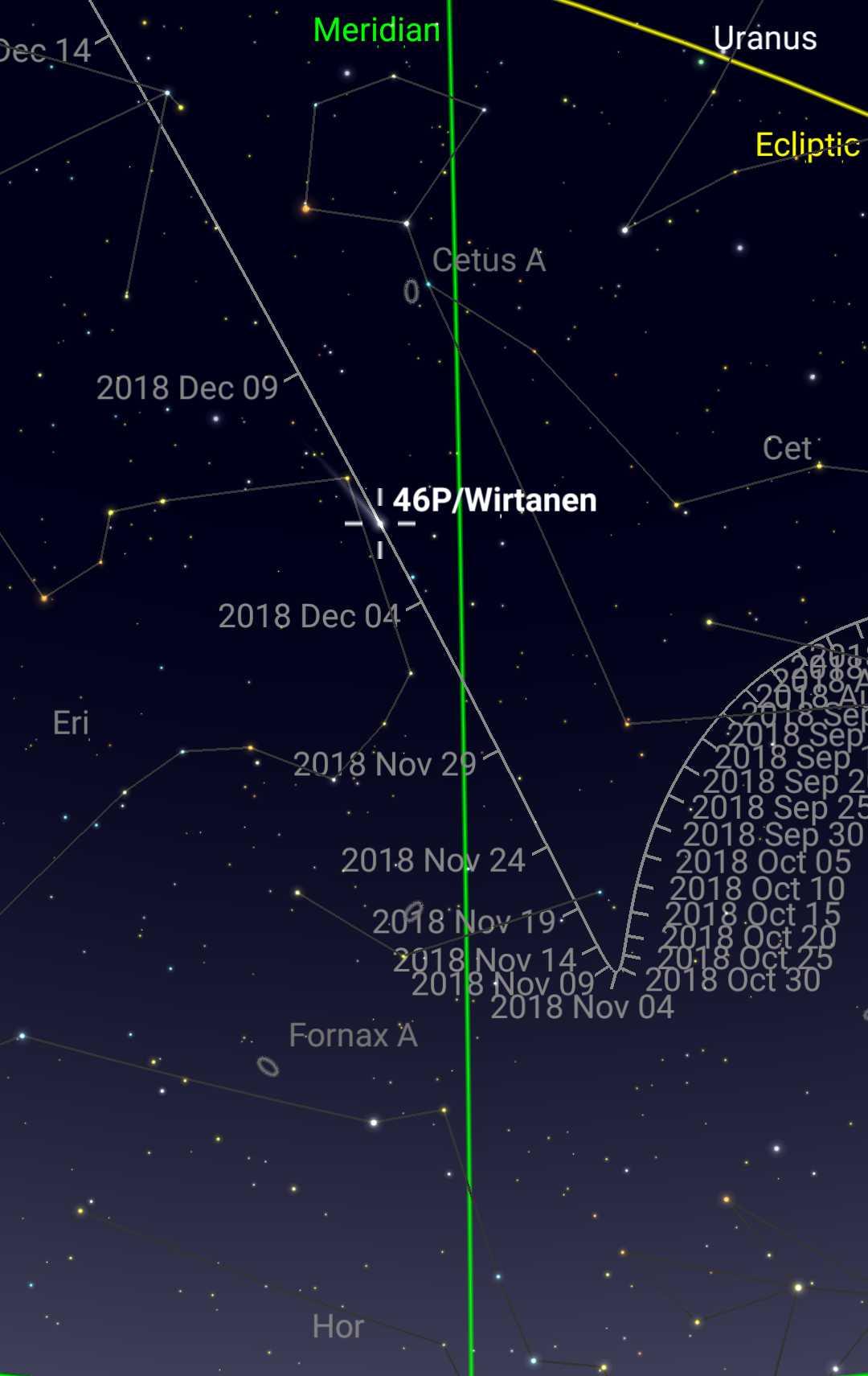 Trayectoria del cometa 46P/Wirtanen